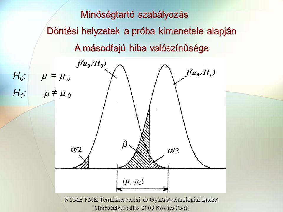 Minőségtartó szabályozás Döntési helyzetek a próba kimenetele alapján A másodfajú hiba valószínűsége H 0 :  =  0 H 1 :  ≠  0 f(u 0 /H 0 ) f(u 0 /H