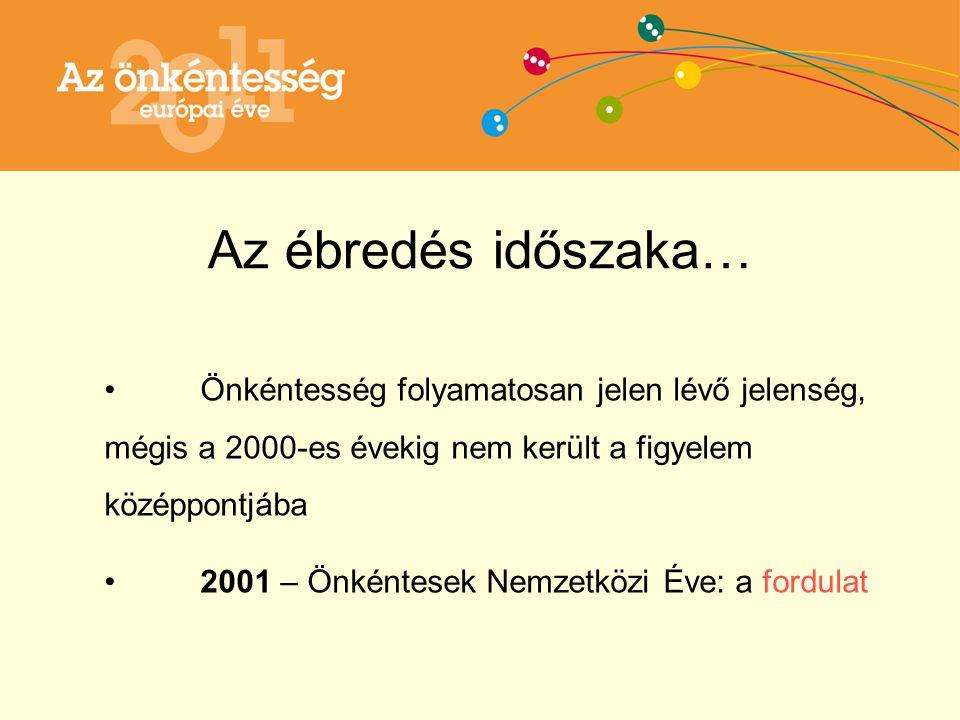 Az ébredés időszaka… Önkéntesség folyamatosan jelen lévő jelenség, mégis a 2000-es évekig nem került a figyelem középpontjába 2001 – Önkéntesek Nemzetközi Éve: a fordulat