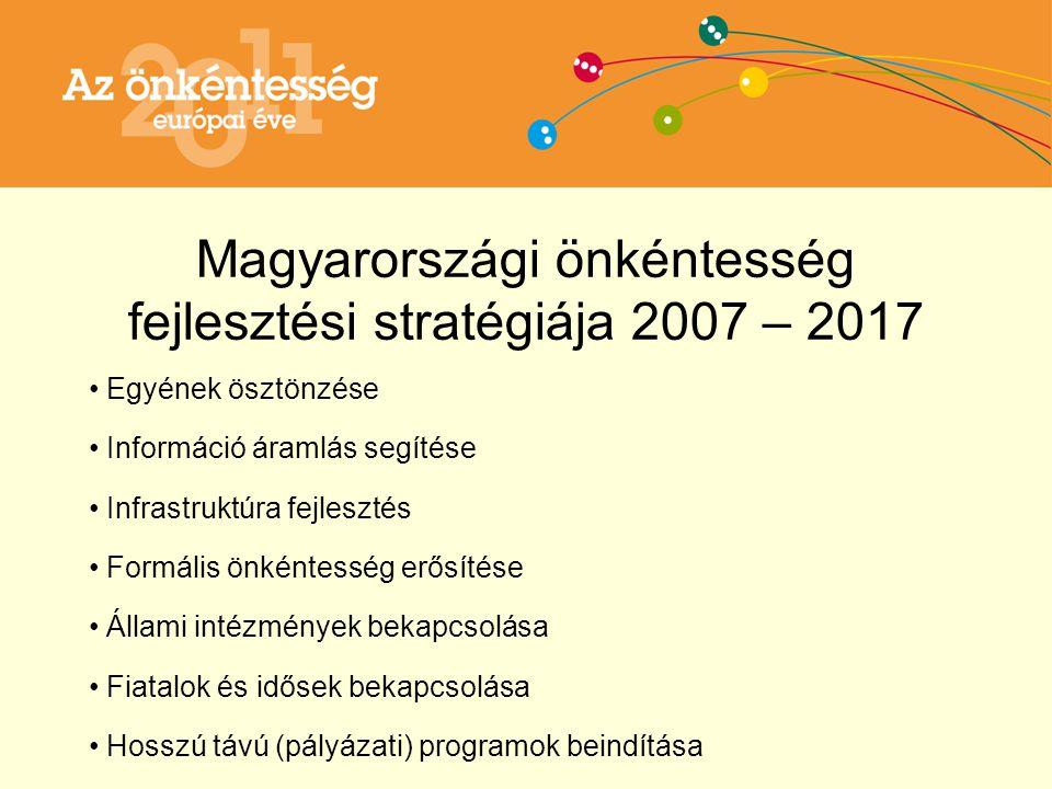 ÖEÉ európai előzmények Európai Önkéntes Központ (CEV): Kiáltvány az Európai Önkéntesség Tevékenységről 2006 Az Európai Gazdasági és Szociális Bizottság: 2006/C 325/13-as jelentés Európai Unió Ifjúsági Minisztereinek Tanácsa: 14427/07-es számú határozat Régiók Tanácsa, Contribution of Volunteering on Economic and Social Cohesion (2008) c.