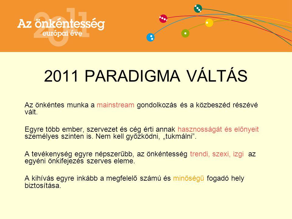 2011 PARADIGMA VÁLTÁS Az önkéntes munka a mainstream gondolkozás és a közbeszéd részévé vált.