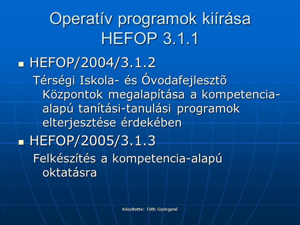 Készítette: Tóth Györgyné Operatív programok kiírása HEFOP 3.1.1 HEFOP/2004/3.1.2 HEFOP/2004/3.1.2 Térségi Iskola- és Óvodafejlesztõ Központok megalapítása a kompetencia- alapú tanítási-tanulási programok elterjesztése érdekében HEFOP/2005/3.1.3 HEFOP/2005/3.1.3 Felkészítés a kompetencia-alapú oktatásra