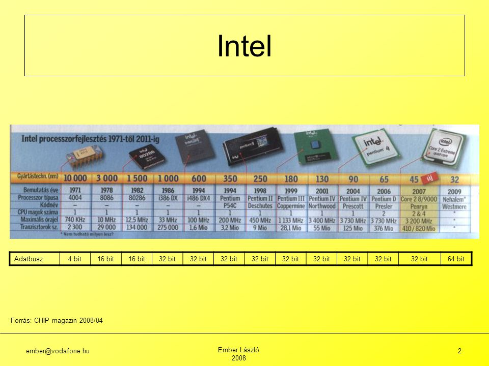 ember@vodafone.hu Ember László 2008 2 Intel Forrás: CHIP magazin 2008/04 Adatbusz4 bit16 bit 32 bit 64 bit
