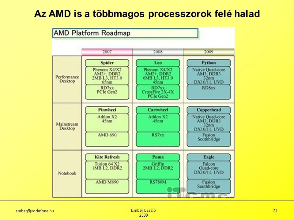 ember@vodafone.hu Ember László 2008 21 Az AMD is a többmagos processzorok felé halad