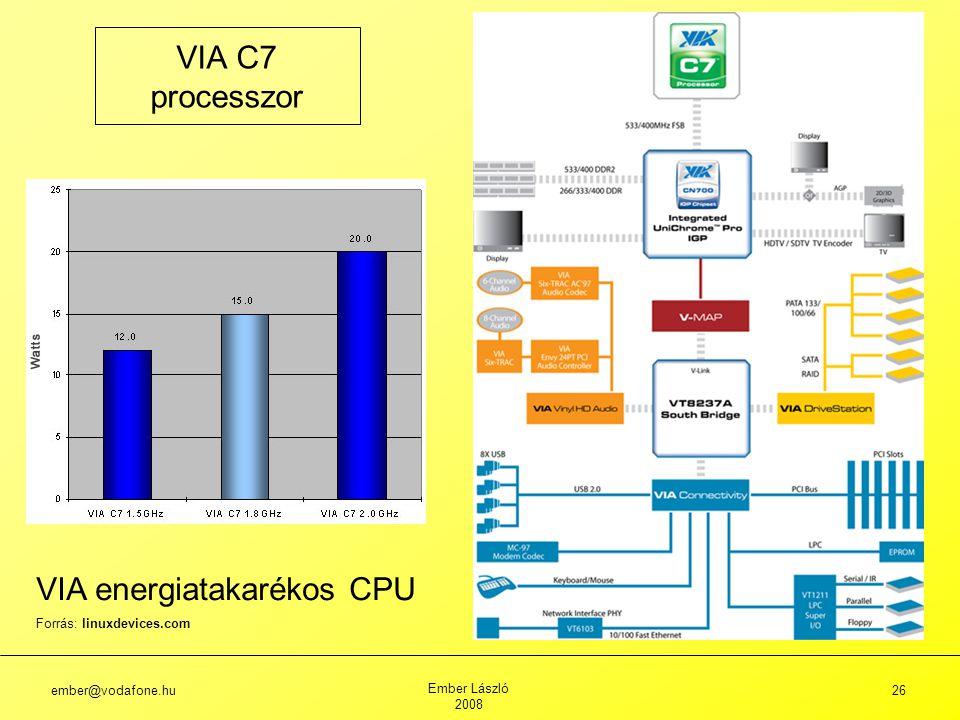 ember@vodafone.hu Ember László 2008 26 VIA C7 processzor VIA energiatakarékos CPU Forrás: linuxdevices.com