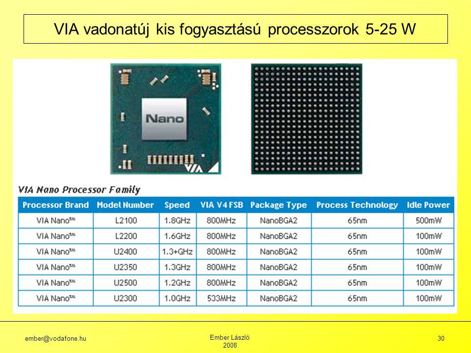 ember@vodafone.hu Ember László 2008 30 VIA vadonatúj kis fogyasztású processzorok 5-25 W