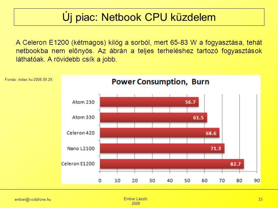 ember@vodafone.hu Ember László 2008 33 Új piac: Netbook CPU küzdelem A Celeron E1200 (kétmagos) kilóg a sorból, mert 65-83 W a fogyasztása, tehát netbookba nem előnyös.