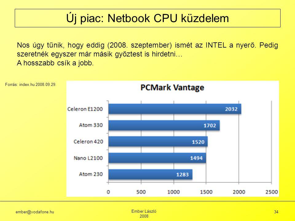 ember@vodafone.hu Ember László 2008 34 Új piac: Netbook CPU küzdelem Nos úgy tűnik, hogy eddig (2008.