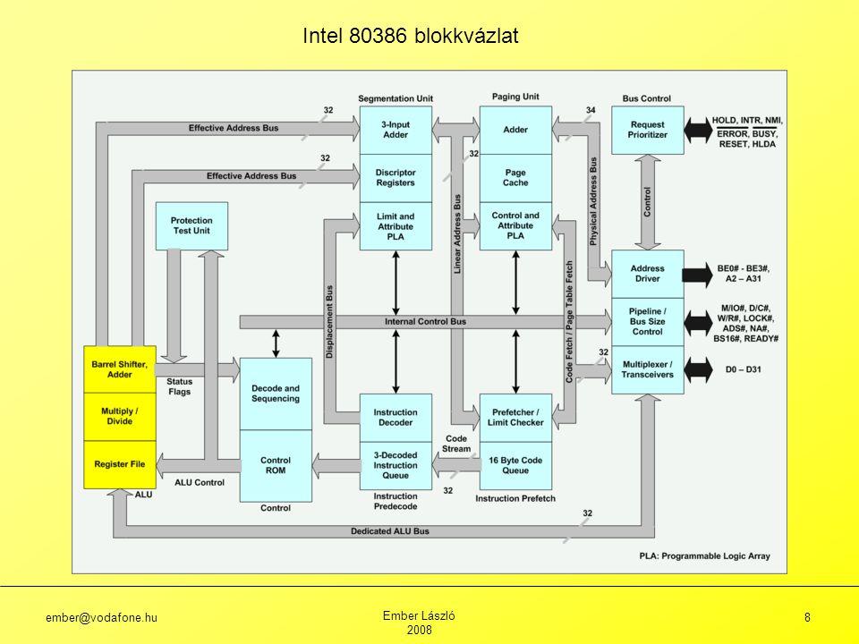 ember@vodafone.hu Ember László 2008 8 Intel 80386 blokkvázlat