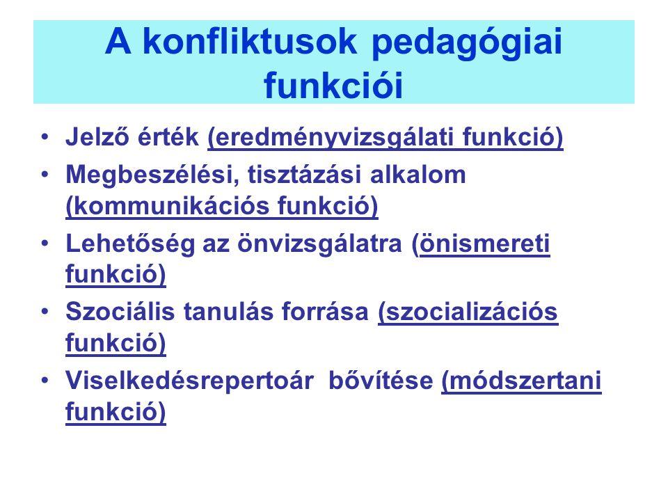 A konfliktusok pedagógiai funkciói Jelző érték (eredményvizsgálati funkció) Megbeszélési, tisztázási alkalom (kommunikációs funkció) Lehetőség az önvi