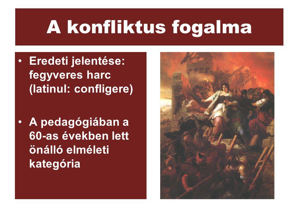A konfliktus fogalma Eredeti jelentése: fegyveres harc (latinul: confligere) A pedagógiában a 60-as években lett önálló elméleti kategória