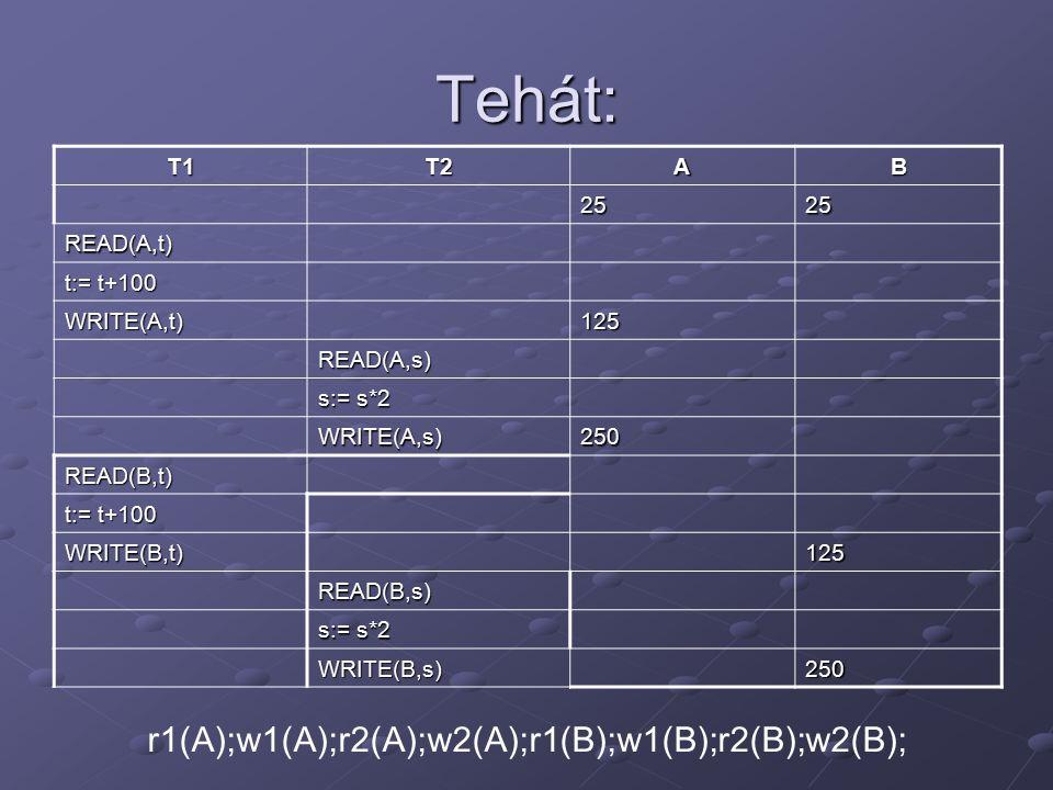 Tehát: T1T2AB 2525 READ(A,t) t:= t+100 WRITE(A,t)125 READ(A,s) s:= s*2 WRITE(A,s)250 READ(B,t) t:= t+100 WRITE(B,t)125 READ(B,s) s:= s*2 WRITE(B,s)250 r1(A);w1(A);r2(A);w2(A);r1(B);w1(B);r2(B);w2(B);