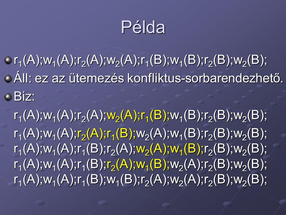 Példa r 1 (A);w 1 (A);r 2 (A);w 2 (A);r 1 (B);w 1 (B);r 2 (B);w 2 (B); Áll: ez az ütemezés konfliktus-sorbarendezhető. Biz: r 1 (A);w 1 (A);r 2 (A);w