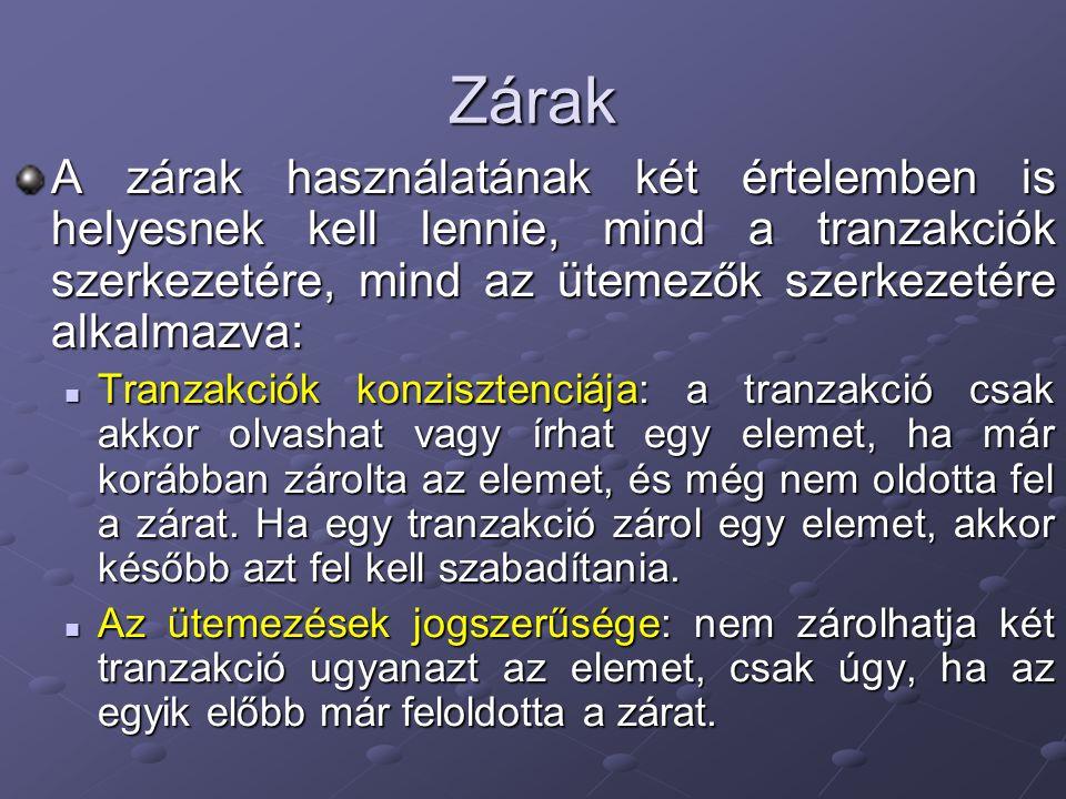 Zárak A zárak használatának két értelemben is helyesnek kell lennie, mind a tranzakciók szerkezetére, mind az ütemezők szerkezetére alkalmazva: Tranza