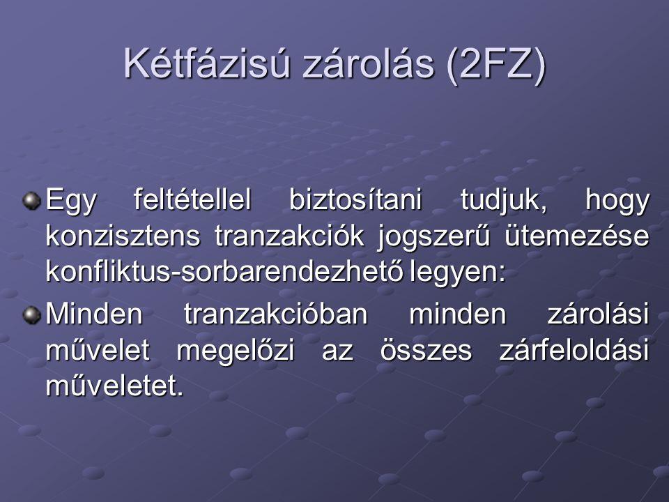 Kétfázisú zárolás (2FZ) Egy feltétellel biztosítani tudjuk, hogy konzisztens tranzakciók jogszerű ütemezése konfliktus-sorbarendezhető legyen: Minden tranzakcióban minden zárolási művelet megelőzi az összes zárfeloldási műveletet.