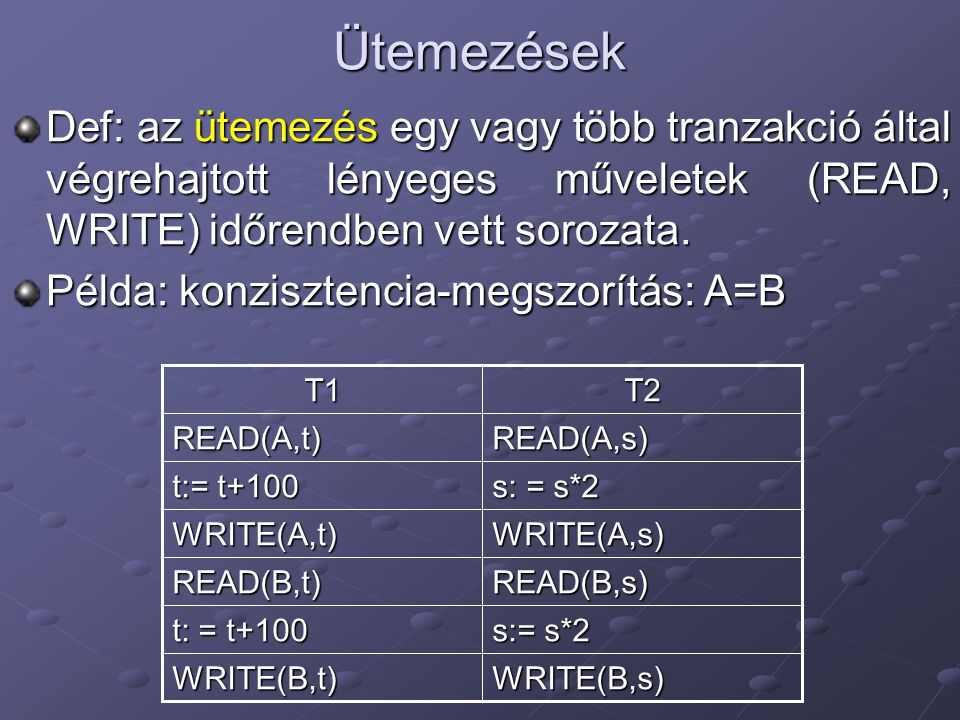 Ütemezések Def: az ütemezés egy vagy több tranzakció által végrehajtott lényeges műveletek (READ, WRITE) időrendben vett sorozata. Példa: konzisztenci
