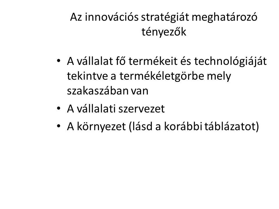 Az innovációs stratégiát meghatározó tényezők A vállalat fő termékeit és technológiáját tekintve a termékéletgörbe mely szakaszában van A vállalati szervezet A környezet (lásd a korábbi táblázatot)