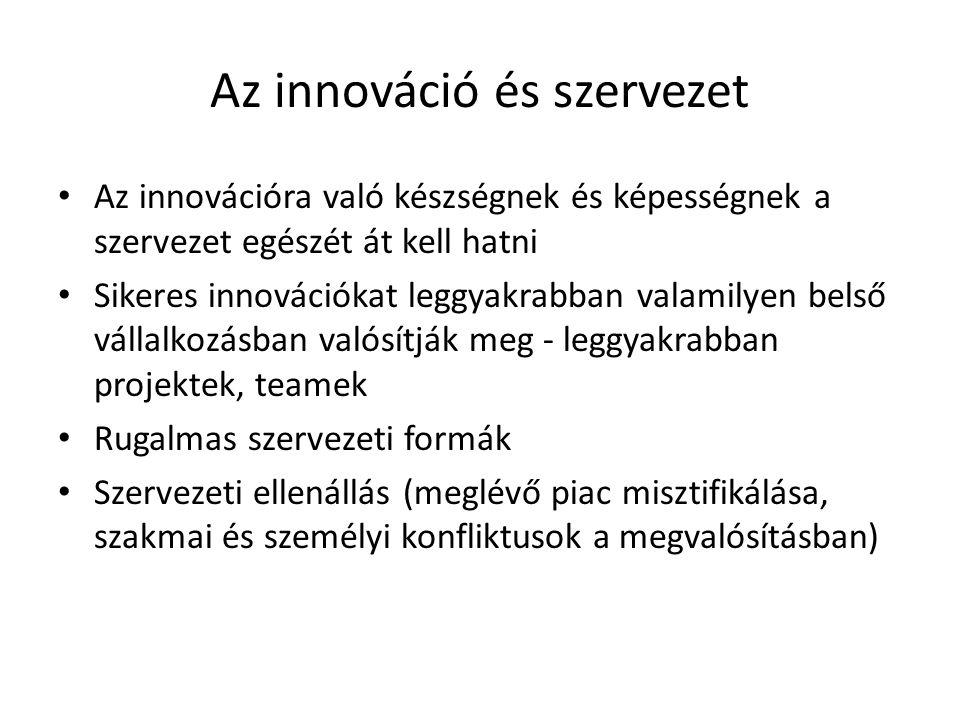 Az innováció és szervezet Az innovációra való készségnek és képességnek a szervezet egészét át kell hatni Sikeres innovációkat leggyakrabban valamilye