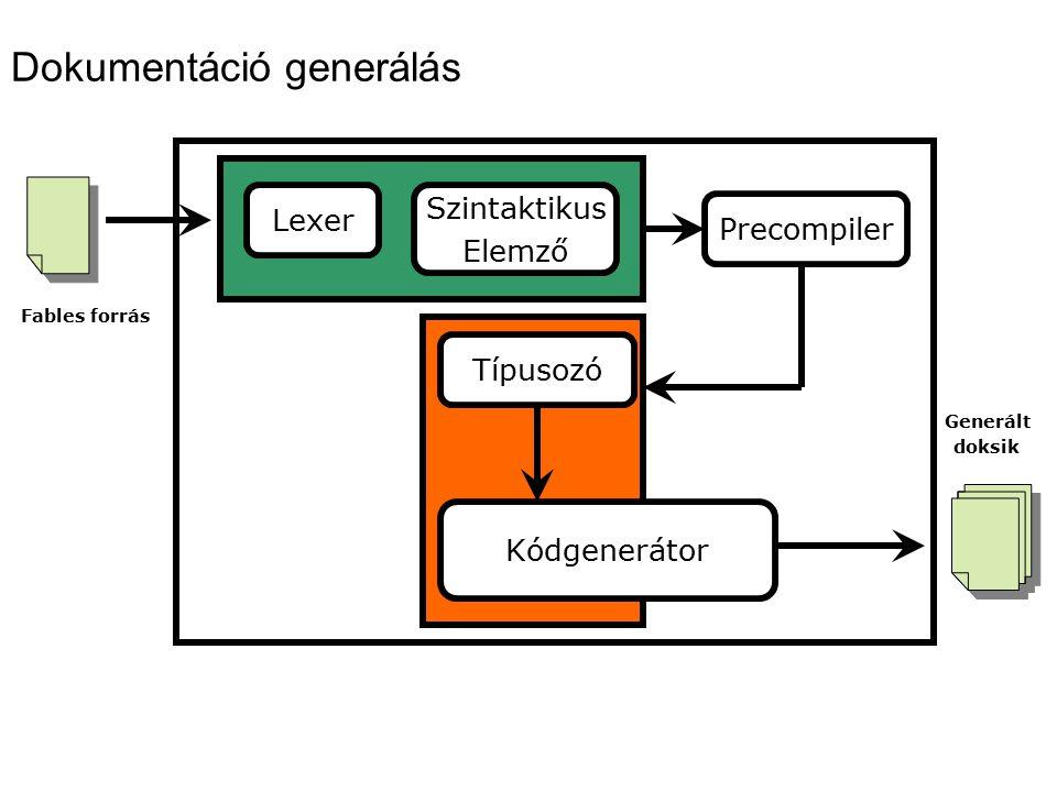 Dokumentáció generálás Lexer Precompiler Szintaktikus Elemző Típusozó Kódgenerátor Fables forrás Generált doksik