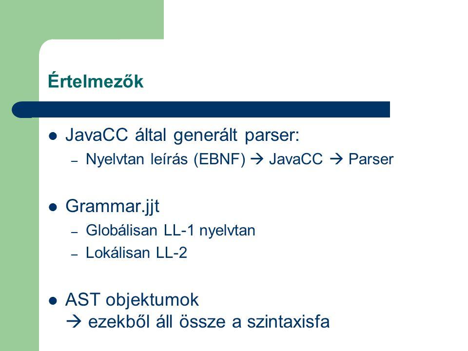 Értelmezők JavaCC által generált parser: – Nyelvtan leírás (EBNF)  JavaCC  Parser Grammar.jjt – Globálisan LL-1 nyelvtan – Lokálisan LL-2 AST objektumok  ezekből áll össze a szintaxisfa