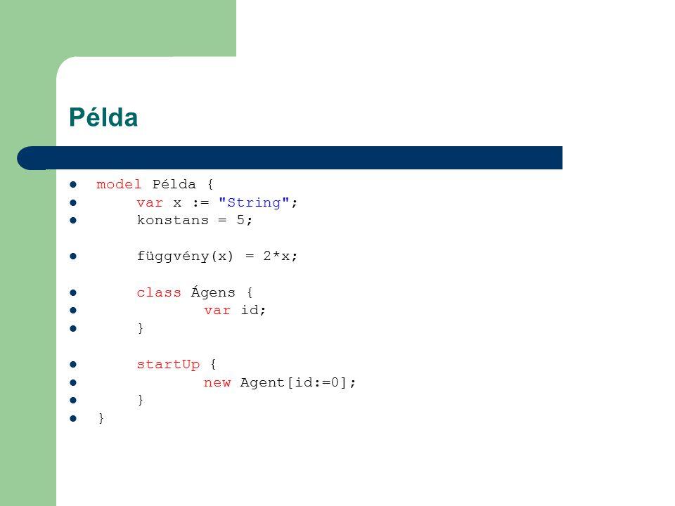 Példa model Példa { var x := String ; konstans = 5; függvény(x) = 2*x; class Ágens { var id; } startUp { new Agent[id:=0]; }