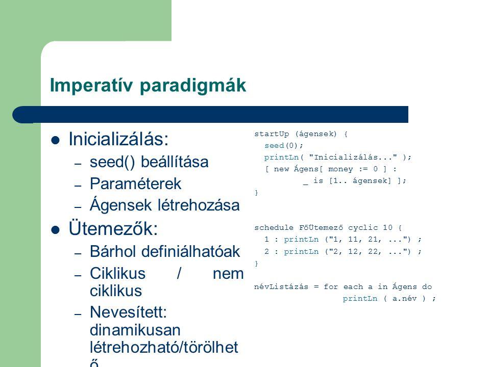 Példa modell // Vándorló hangyák: ~15 sor kód model Ants { antNum = 100; worldSize = 100; norm (x) = x mod worldSize; class Ant { var pos; move(x) = pos := norm( pos + x ); schedule Stepper cyclic 1 { 1 : move(discreteUniform(-1,0,1)); } antsAt = [ a.pos : a is Ant ]; startUp { seed(1984); [ new Ant[ pos := worldSize/2 ] : i is [1..antNum] ]; }