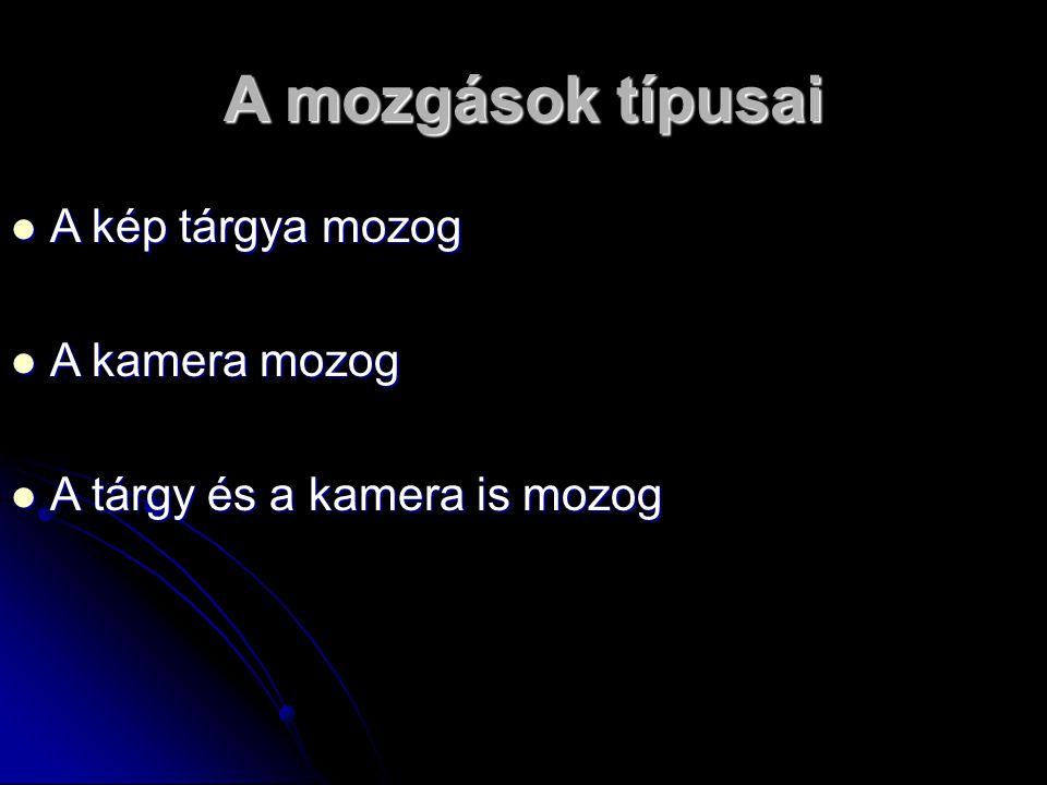 A mozgások típusai A kép tárgya mozog A kép tárgya mozog A kamera mozog A kamera mozog A tárgy és a kamera is mozog A tárgy és a kamera is mozog