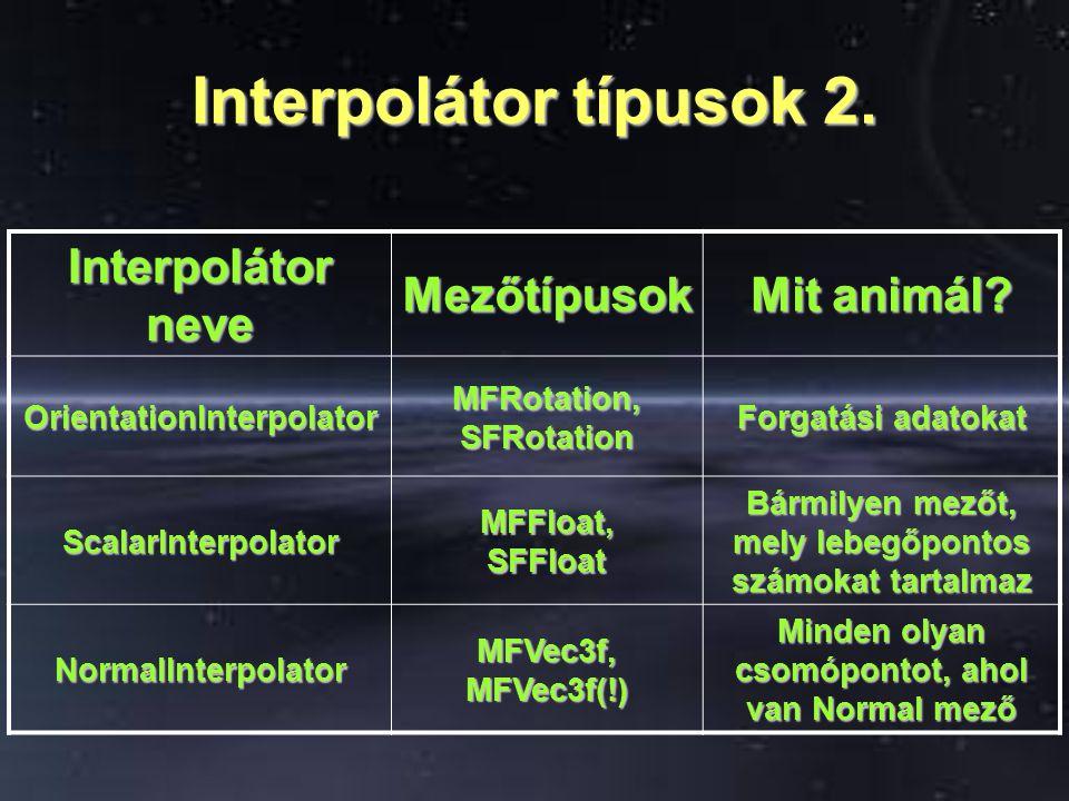 Interpolátor típusok 2. Interpolátor neve Mezőtípusok Mit animál.