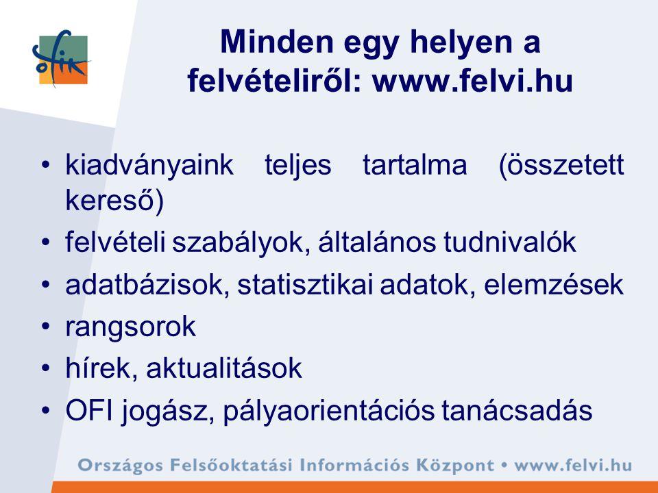 Minden egy helyen a felvételiről: www.felvi.hu kiadványaink teljes tartalma (összetett kereső) felvételi szabályok, általános tudnivalók adatbázisok,