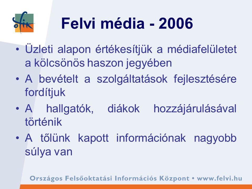 Felvi média - 2006 Üzleti alapon értékesítjük a médiafelületet a kölcsönös haszon jegyében A bevételt a szolgáltatások fejlesztésére fordítjuk A hallgatók, diákok hozzájárulásával történik A tőlünk kapott információnak nagyobb súlya van