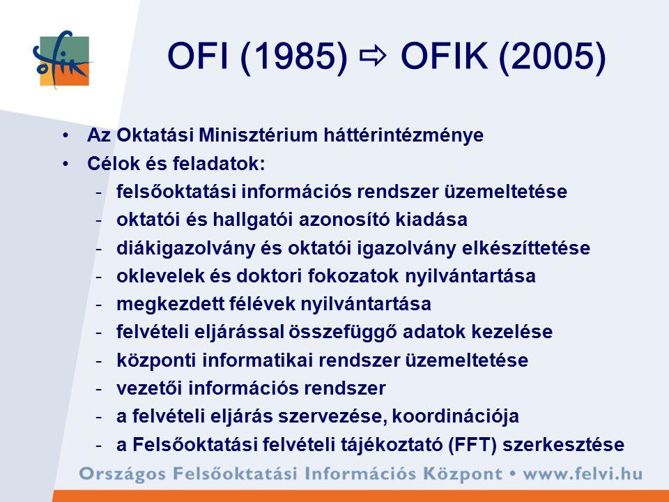 OFI (1985)  OFIK (2005) Az Oktatási Minisztérium háttérintézménye Célok és feladatok: -felsőoktatási információs rendszer üzemeltetése -oktatói és hallgatói azonosító kiadása -diákigazolvány és oktatói igazolvány elkészíttetése -oklevelek és doktori fokozatok nyilvántartása -megkezdett félévek nyilvántartása -felvételi eljárással összefüggő adatok kezelése -központi informatikai rendszer üzemeltetése -vezetői információs rendszer -a felvételi eljárás szervezése, koordinációja -a Felsőoktatási felvételi tájékoztató (FFT) szerkesztése