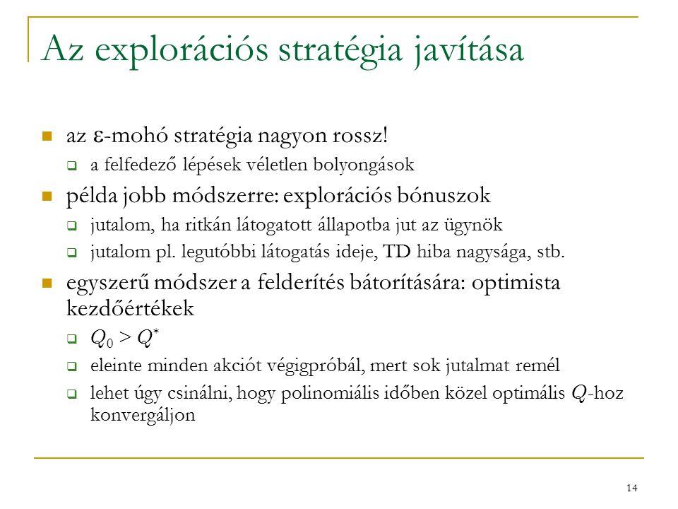 14 Az explorációs stratégia javítása az  -mohó stratégia nagyon rossz.