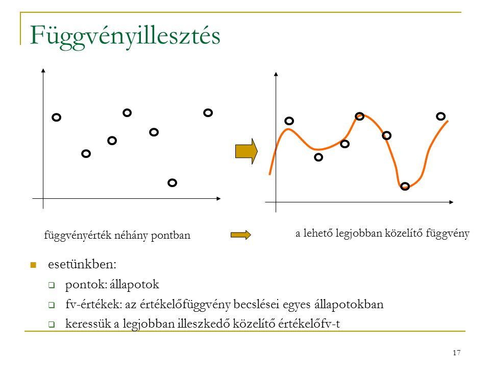 17 Függvényillesztés esetünkben:  pontok: állapotok  fv-értékek: az értékelőfüggvény becslései egyes állapotokban  keressük a legjobban illeszkedő közelítő értékelőfv-t függvényérték néhány pontban a lehető legjobban közelítő függvény