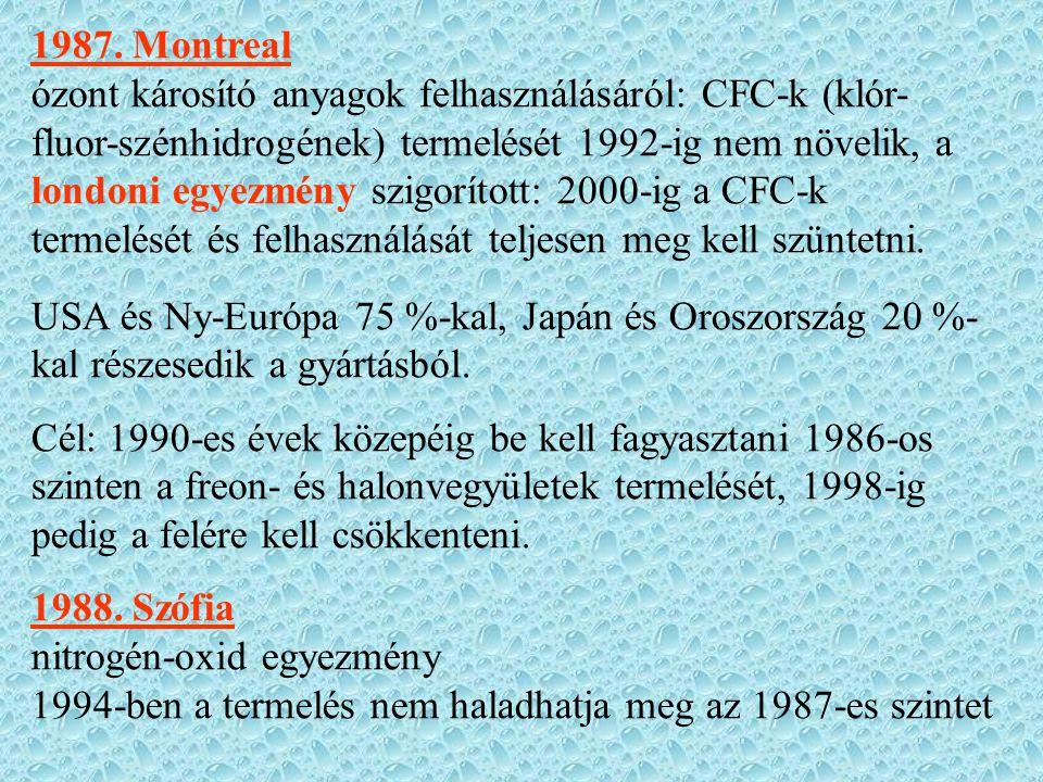 1987. Montreal ózont károsító anyagok felhasználásáról: CFC-k (klór- fluor-szénhidrogének) termelését 1992-ig nem növelik, a londoni egyezmény szigorí