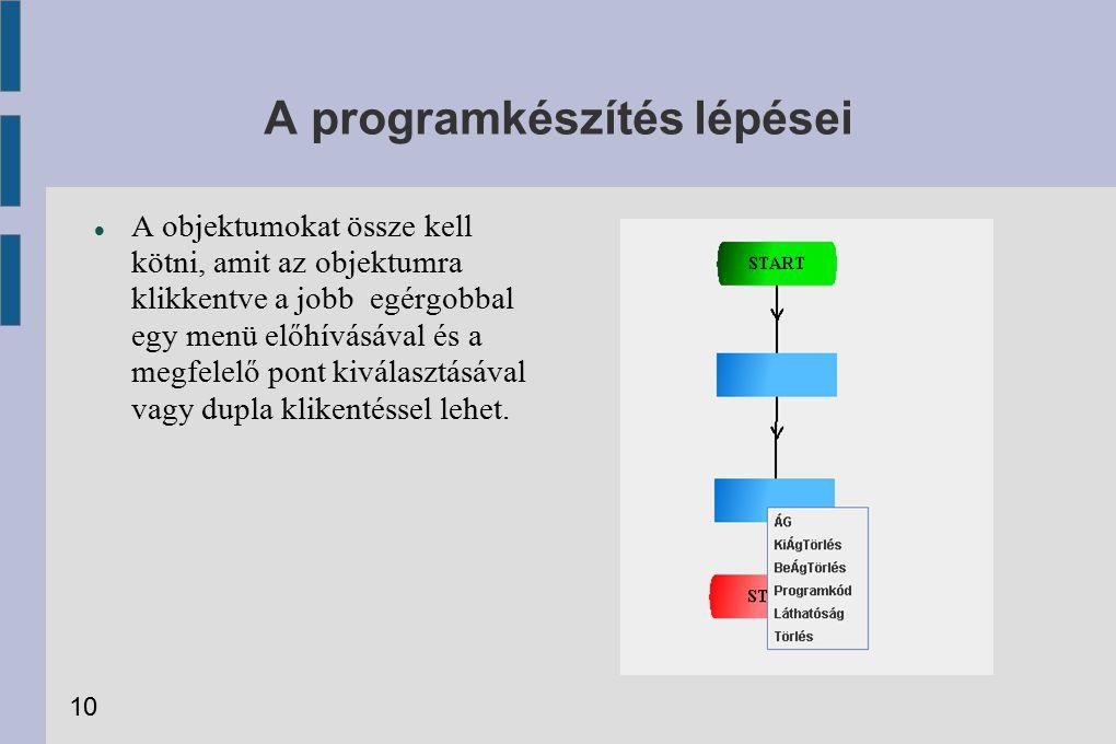 A programkészítés lépései A objektumokat össze kell kötni, amit az objektumra klikkentve a jobb egérgobbal egy menü előhívásával és a megfelelő pont k
