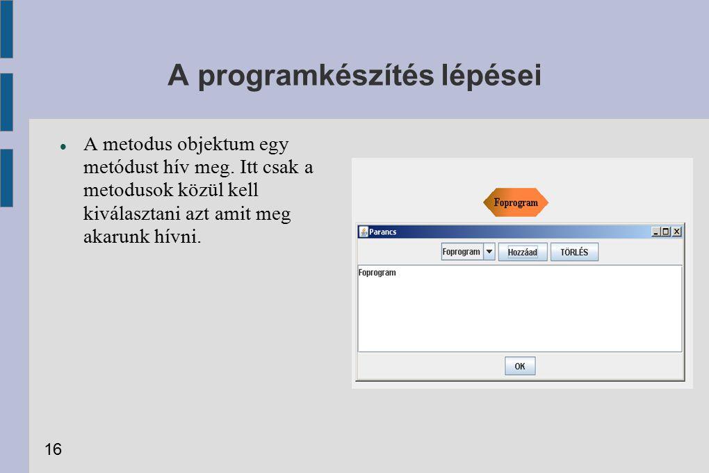 A programkészítés lépései A metodus objektum egy metódust hív meg.