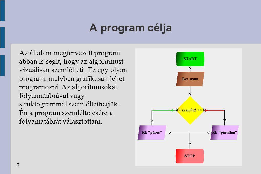 A program célja Az általam megtervezett program abban is segít, hogy az algoritmust vizuálisan szemlélteti. Ez egy olyan program, melyben grafikusan l