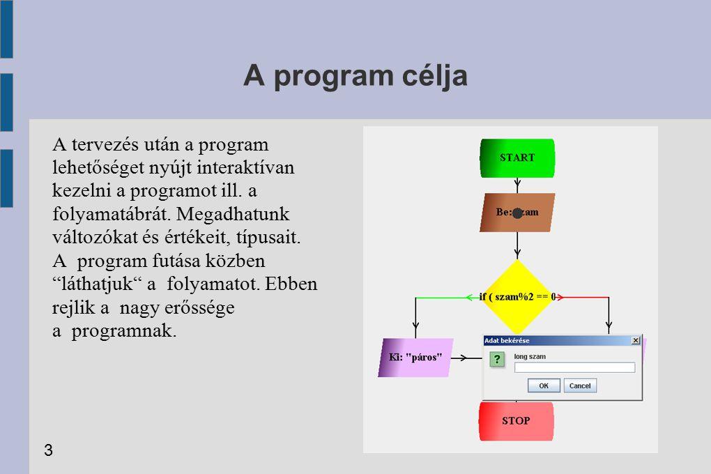 A program célja Vannak előre elkészített algoritmusok, példaprogramok, de ami ennél sokkal fontosabb, hogy a felhasználó saját algoritmust, programot is tervezhet, futtathat és folyamatában dinamikusan követheti a menetét.