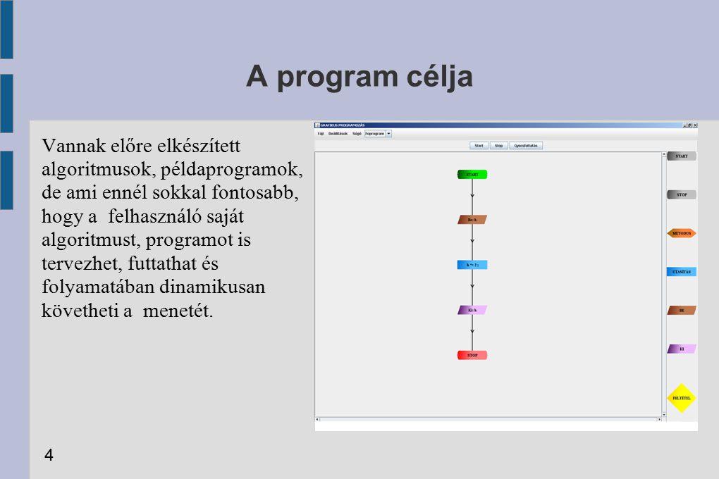 Felépítése A program egyik fő része a menüsor amely 3 menüpontot tartalmaz:Fájl,Beállítások,SúgóA Fájl menüpont alatt lehet új programot létrehozni, menteni, megnyitni, valamint uj metódust létrehozni.A beállításoknál lehet megváltoztatni az objektumok, betűk méretét és ki/be kapcsolni a rendezést.