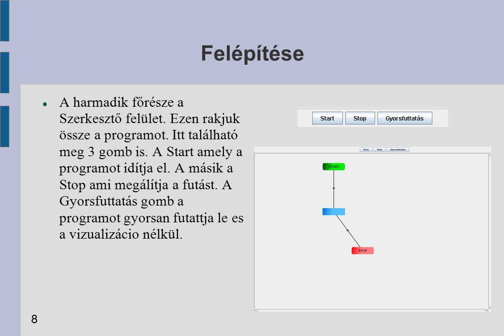 Változók  String Szöveget tartalmaz.Értékadásnál a szöveget közé kell tenni.