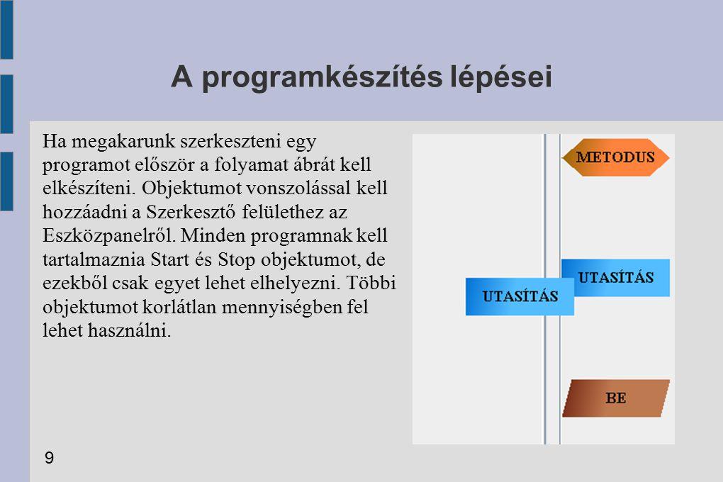 A programkészítés lépései Ha megakarunk szerkeszteni egy programot először a folyamat ábrát kell elkészíteni. Objektumot vonszolással kell hozzáadni a