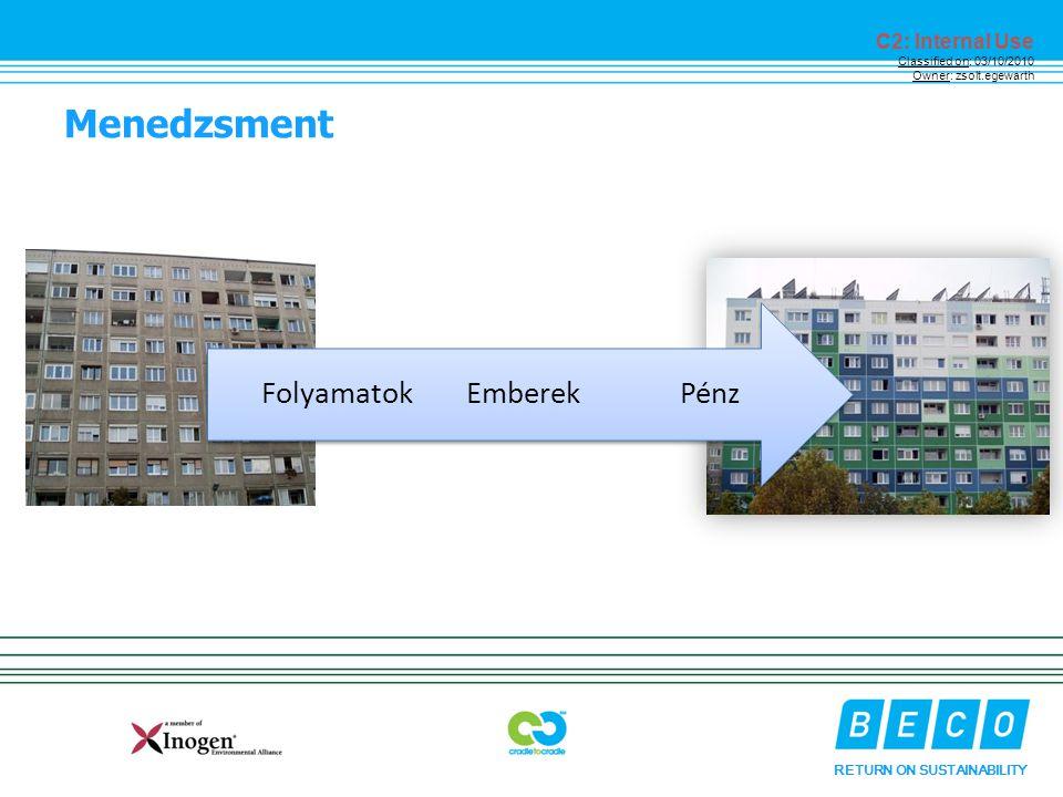 RETURN ON SUSTAINABILITY C2: Internal Use Classified on: 03/10/2010 Owner: zsolt.egewarth PénzEmberekFolyamatok Menedzsment