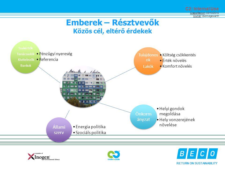 RETURN ON SUSTAINABILITY C2: Internal Use Classified on: 03/10/2010 Owner: zsolt.egewarth Staccato - Óbuda Bizalom Kitartás Hit Tudás, ismeret