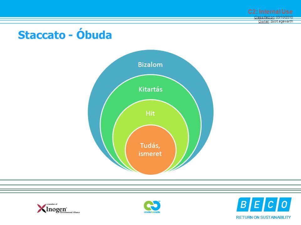 RETURN ON SUSTAINABILITY C2: Internal Use Classified on: 03/10/2010 Owner: zsolt.egewarth Összefoglalás Egy központi projekt menedzser Lelki alkat Ismeret, tudás, tapasztalat Döntési felelősség Felelős kapcsolati pont minden résztvevőnél Szakértők Közös képviselő Folyamatos kommunikáció Kifelé – média, lakók Befelé – partnerek és szakértők között