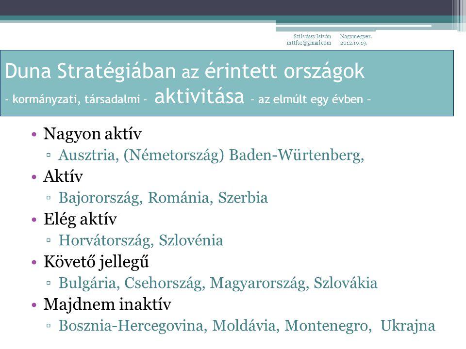 Duna Stratégiában az érintett országok - kormányzati, társadalmi - aktivitása - az elmúlt egy évben – Nagyon aktív ▫Ausztria, (Németország) Baden-Würtenberg, Aktív ▫Bajorország, Románia, Szerbia Elég aktív ▫Horvátország, Szlovénia Követő jellegű ▫Bulgária, Csehország, Magyarország, Szlovákia Majdnem inaktív ▫Bosznia-Hercegovina, Moldávia, Montenegro, Ukrajna Nagymegyer, 2012.10.19.