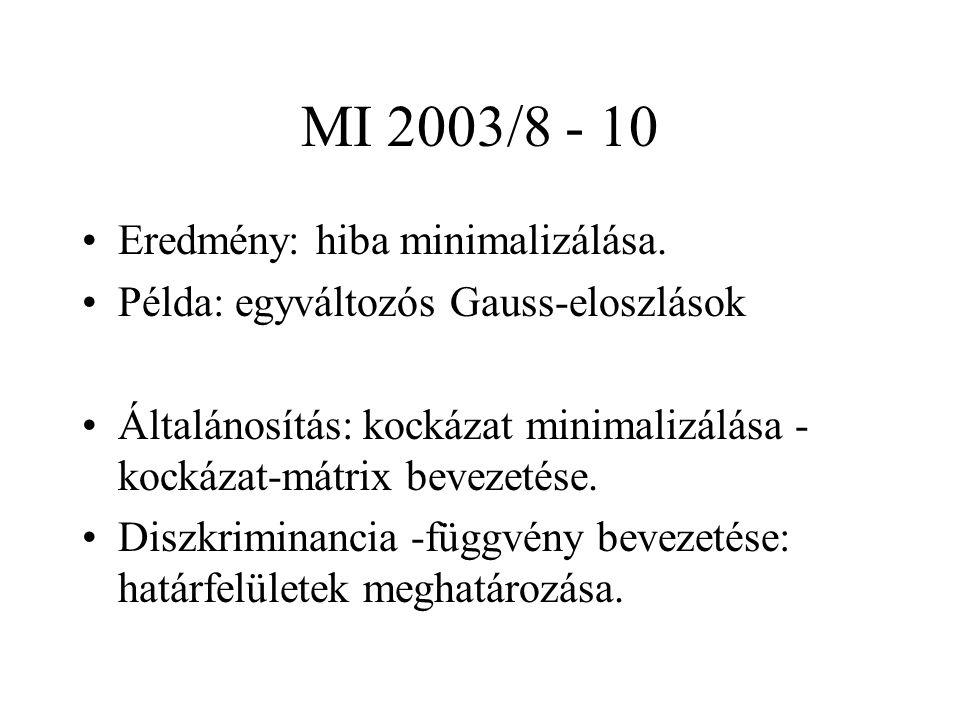 MI 2003/8 - 10 Eredmény: hiba minimalizálása.