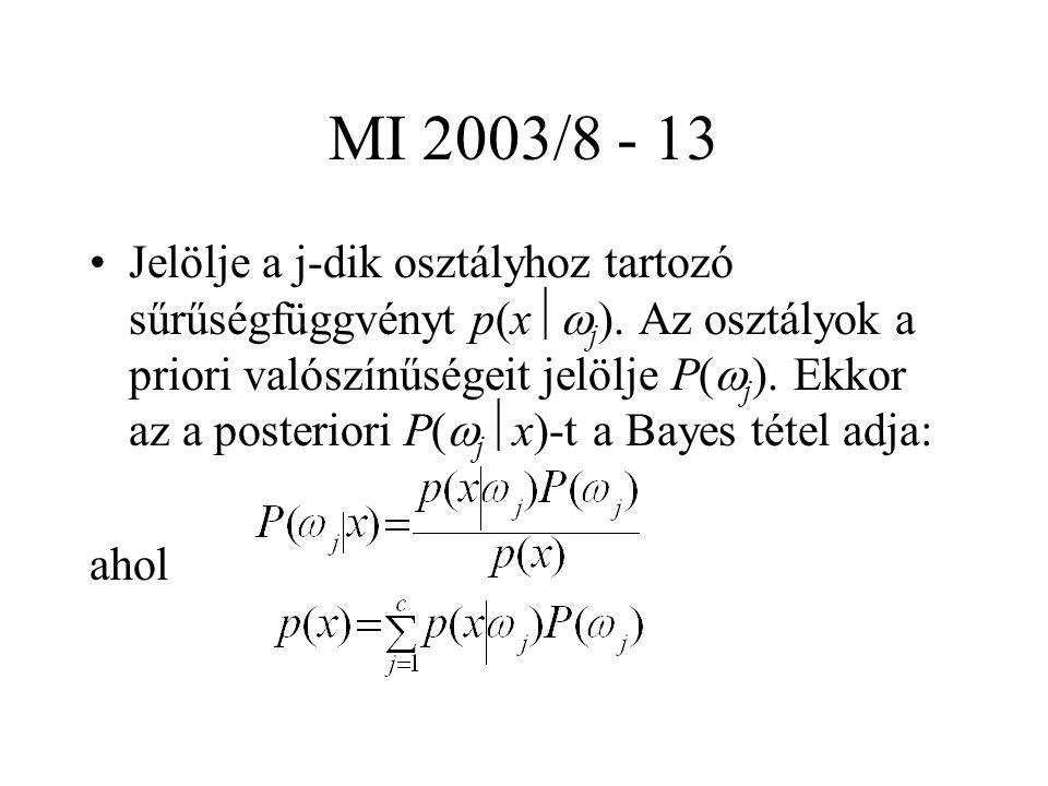 MI 2003/8 - 13 Jelölje a j-dik osztályhoz tartozó sűrűségfüggvényt p(x  j ).