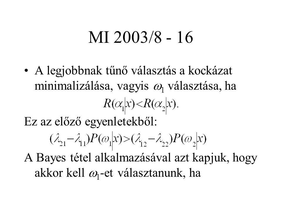MI 2003/8 - 16 A legjobbnak tűnő választás a kockázat minimalizálása, vagyis  1 választása, ha Ez az előző egyenletekből: A Bayes tétel alkalmazásával azt kapjuk, hogy akkor kell  1 -et választanunk, ha