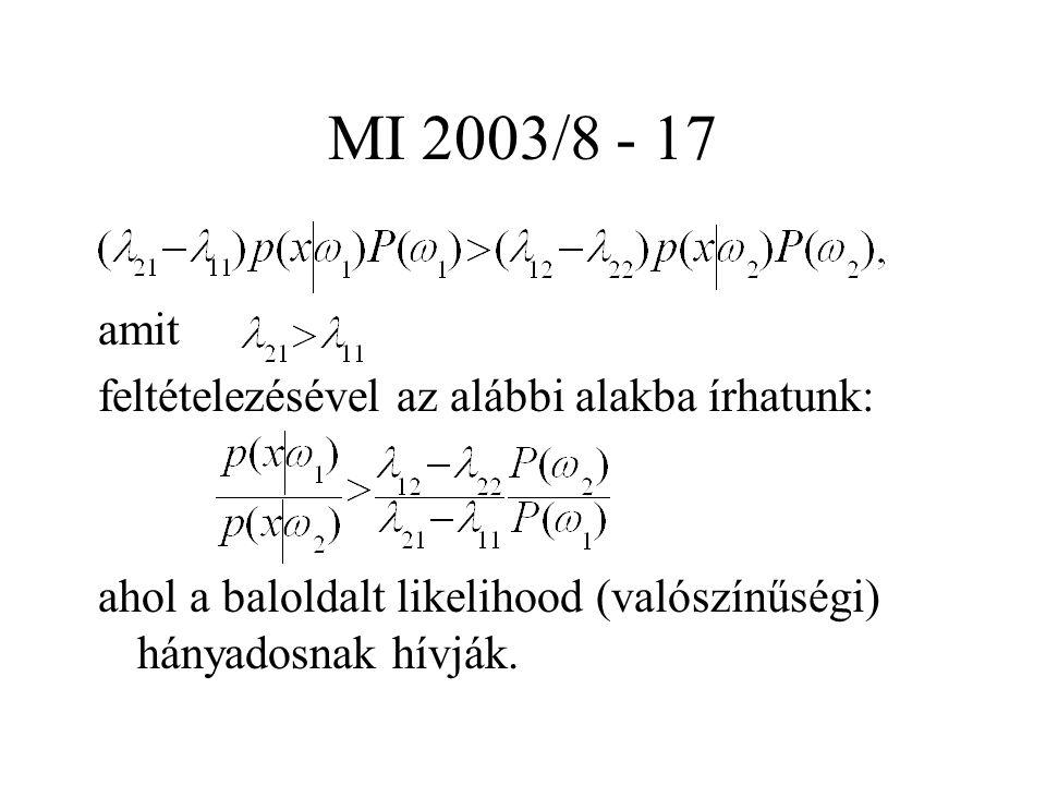 MI 2003/8 - 17 amit feltételezésével az alábbi alakba írhatunk: ahol a baloldalt likelihood (valószínűségi) hányadosnak hívják.