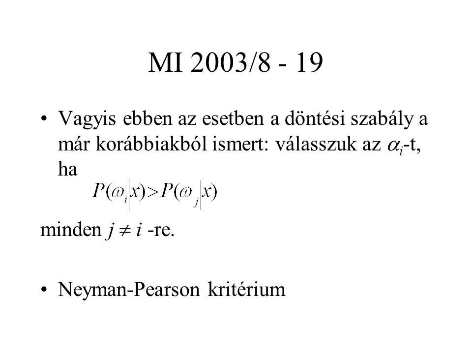 MI 2003/8 - 19 Vagyis ebben az esetben a döntési szabály a már korábbiakból ismert: válasszuk az  i -t, ha minden j  i -re.