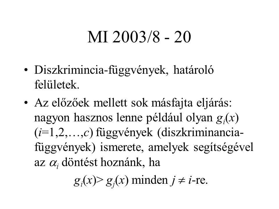 MI 2003/8 - 20 Diszkrimincia-függvények, határoló felületek.